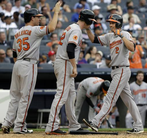 Baltimore Orioles' J.J. Hardy, right, celebrates his three-run home run with teammates Danny Valencia, left, and Matt Wieters during the seventh inning of the baseball game against the New York Yankees at Yankee Stadium, Sunday, Sept. 1, 2013, in New York. (AP Photo/Seth Wenig)