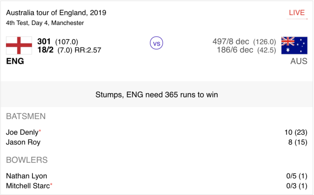 England were left reeling by late wickets