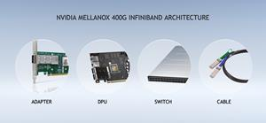 The next generation of NVIDIA Mellanox 400G InfiniBand gives AI developers and scientific researchers the fastest networking performance available to take on the world's most challenging problems.