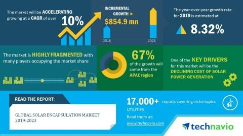 Global Solar Encapsulation Market 2019-2023 | Evolving Opportunities with 3M Co. and Arkema Group | Technavio
