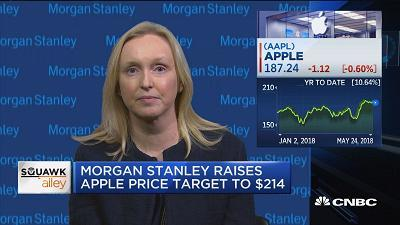 Katy Huberty, Morgan Stnaley analyst, discusses her firm's view on Apple as it raises its price target to $214.