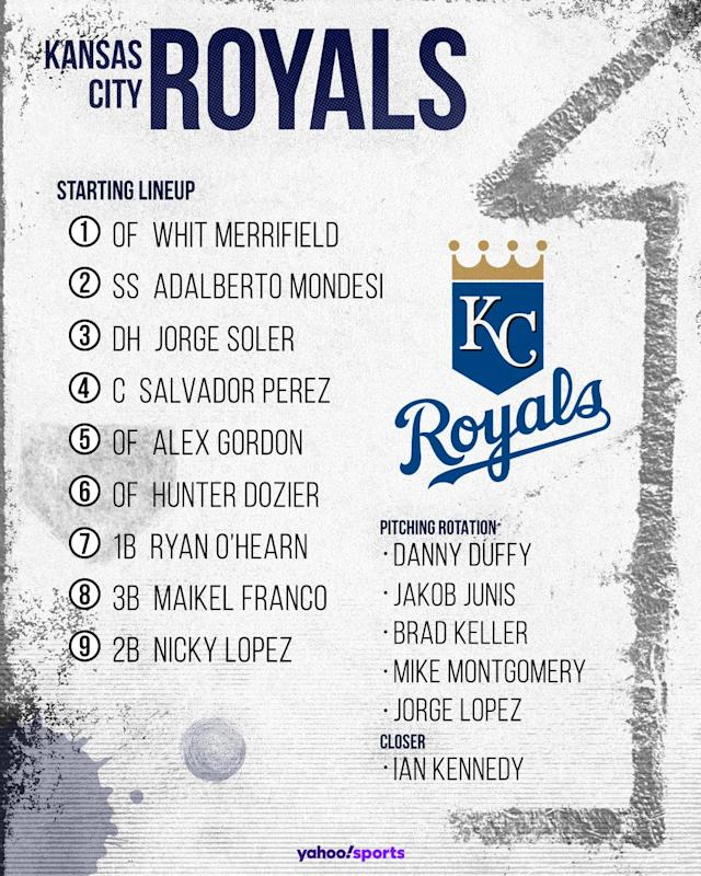 Kansas City Royals projected lineup. (Photo by Paul Rosales/Yahoo Sports)