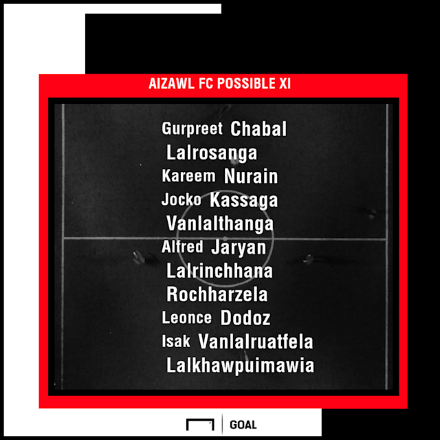 Aizawl FC possible XI