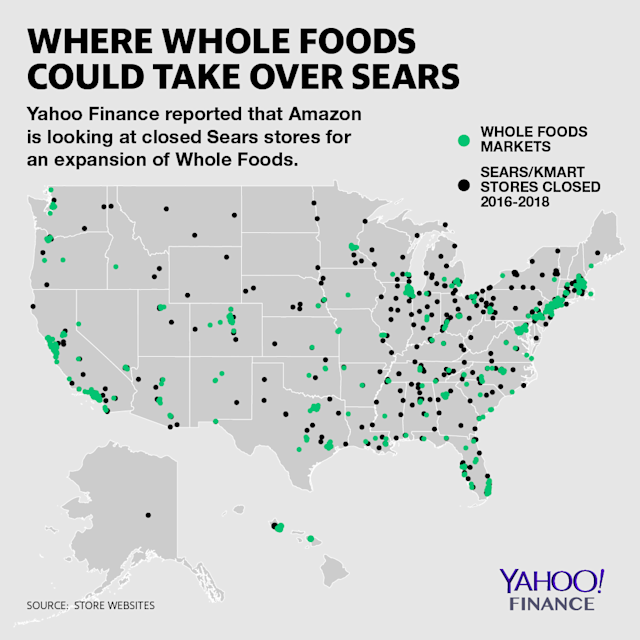 What a Whole Foods takeover of Sears would look like