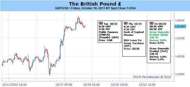 British_Pound_Looks_Dangerously_Overstretched_-_How_do_We_Trade_body_Picture_1.png, British Pound Looks Dangerously Overstretched - How do We Trade?