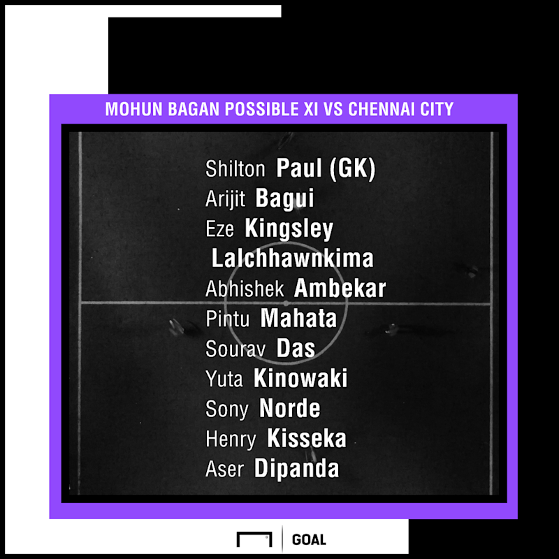 Bagan Possible XI