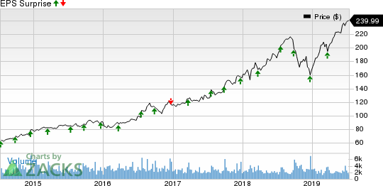 Cintas (CTAS) to Report Q4 Earnings: What's in the Cards?