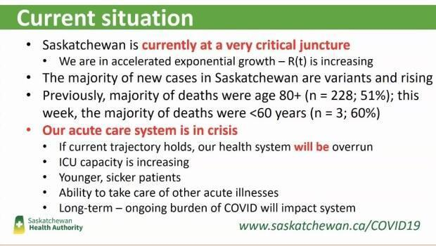 A slide shown Thursday night during a virtual town hall attended by Saskatchewan Health Authority physicians.