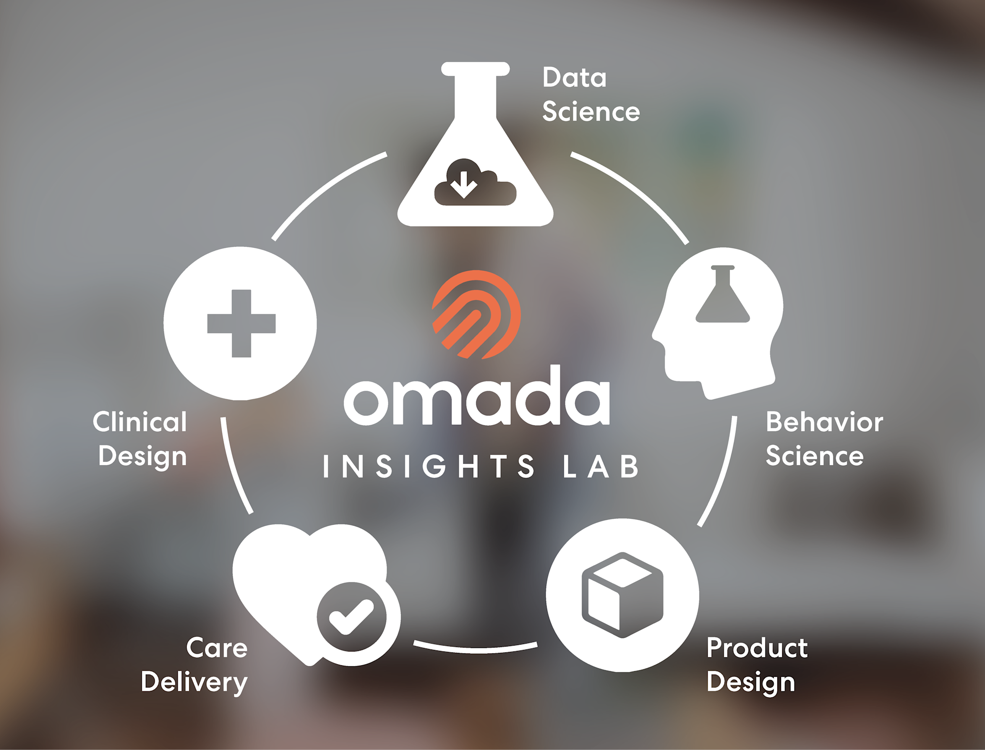 Omada Health launches the Omada Insights Lab to help improve healthcare outcomes