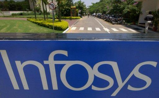 Indian software exporter Infosys posted a 27% rise in quarterly net profit on Friday