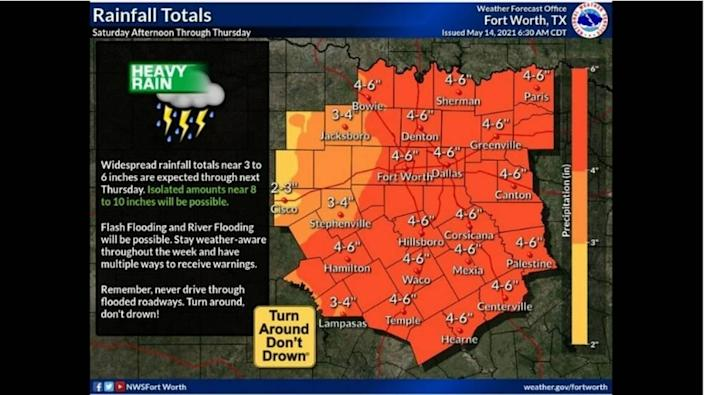 Some North Texas neighborhoods could see eight to 10 inches of rain in the next few days, according to the National Weather Service in Fort Worth.