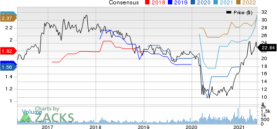 Flushing Financial Corporation Price and Consensus