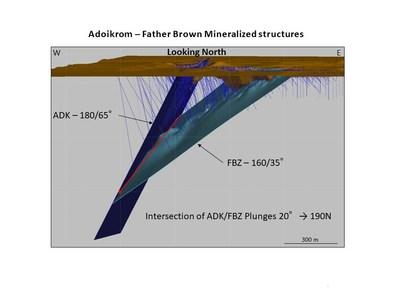Adoikrom - Father Brown Mineralized structures (CNW Group/Golden Star Resources Ltd.)