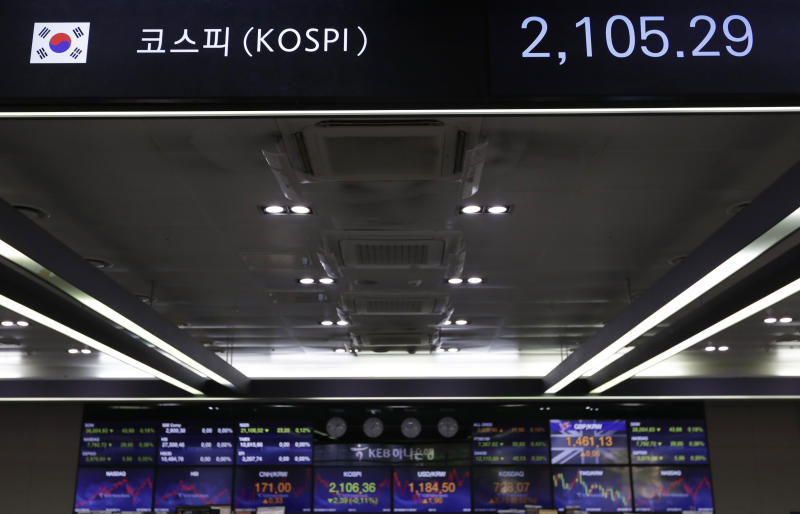 The screen, top, showing the Korea Composite Stock Price Index (KOSPI) is seen at the foreign exchange dealing room in Seoul, South Korea, Thursday, June 13, 2019. Asian stocks were mixed on Thursday as protesters in Hong Kong vowed to keep opposing a proposed extradition bill they fear would whittle down the territory's legal autonomy. (AP Photo/Lee Jin-man)