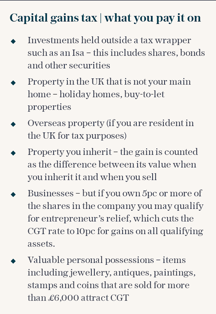 What you have to pay capital gains tax on