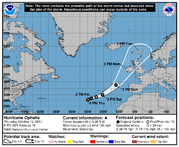 Track forecast for Hurricane Ophelia.