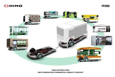 HINO MOTORS & REE NEXT-GENERATION COMMERCIAL MOBILITY CONCEPT