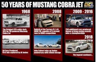 50 years of the Ford Mustang Cobra Jet