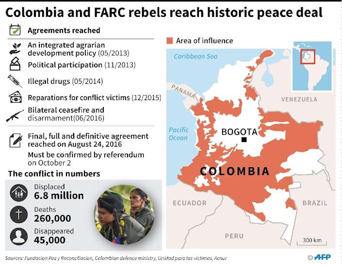 Map and details of the steps that led to a historic peace agreement between the Colombian government and FARC rebels (AFP Photo/Gustavo IZUS, Tatiana MAGARINOS)