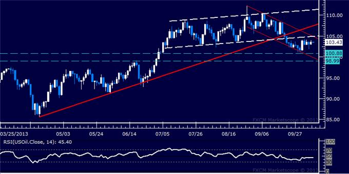 Forex_Dollar_Stuck_at_June_Low_as_SPX_500_Marks_Critical_Break_body_Picture_8.png, Dollar Stuck at June Low as SPX 500 Marks Critical Break