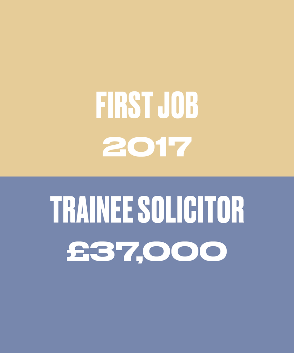 I was offered my first job as a trainee solicitor off the back of a summer internship between my second and third year of university. A lot of my friends had been applying at the same time as me and many were struggling to get internships, let alone job offers, so I felt very lucky to have received an offer for £37,000. Looking back, I took the job so I could feel 'secure' and not have to worry about my third year of uni so much.