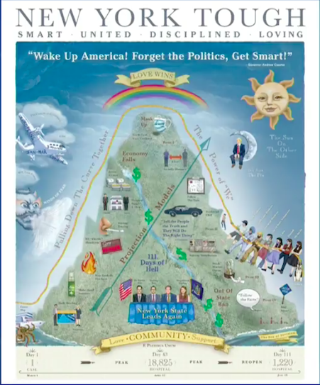 Gov. Andrew Cuomo on Monday revealed a political poster depicting New York's dark days and accomplishments during the coronavirus pandemic. (NY Governor's Office)