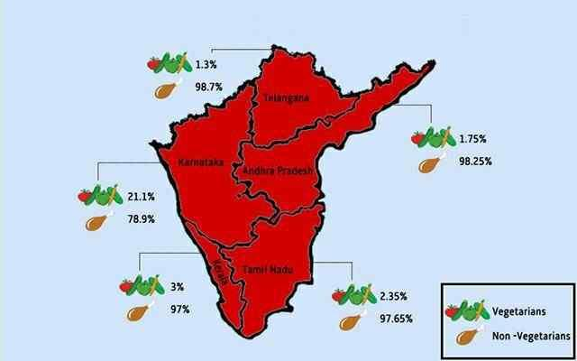 Food consumption of Southern states