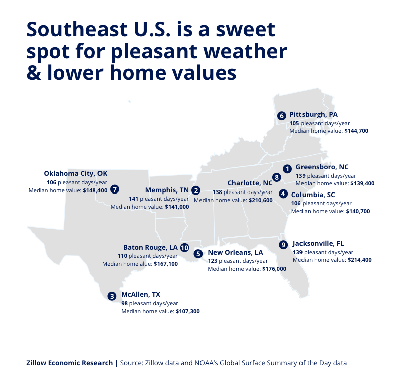 California Dreamin': U S  Home Values Are Highest Where the