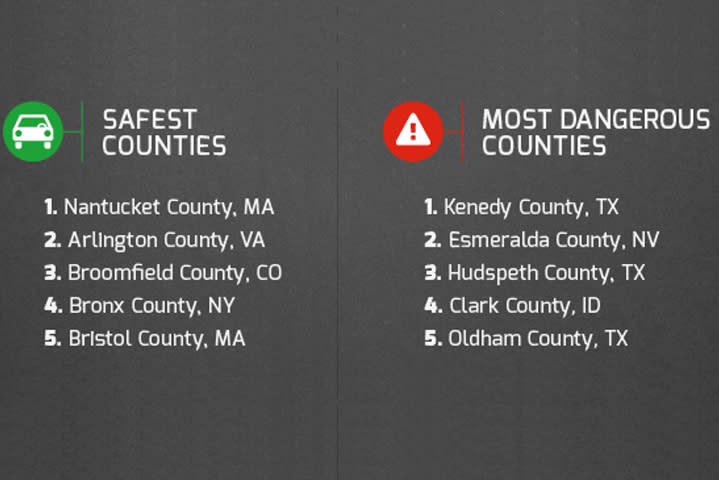 Where in the U S  Are You Most Likely to Die in a Car Crash?