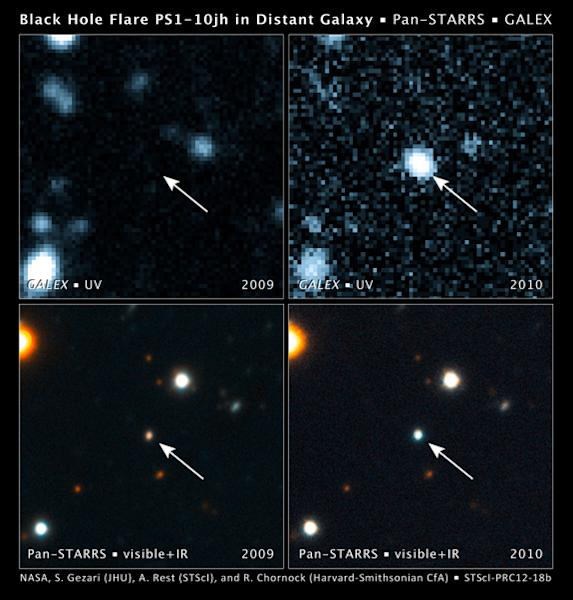 These images from NASA's Galaxy Evolution Explorer GALEX) and the Pan-STARRS1 telescope show a galaxy that brightens suddenly, caused by a flare from its nucleus. The flare is a signature of the galaxy's central black hole shredding a star that