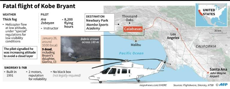 Route of the helicopter carrying former US basketball legend Kobe Bryant, who was killed in the crash near Los Angeles on January 26