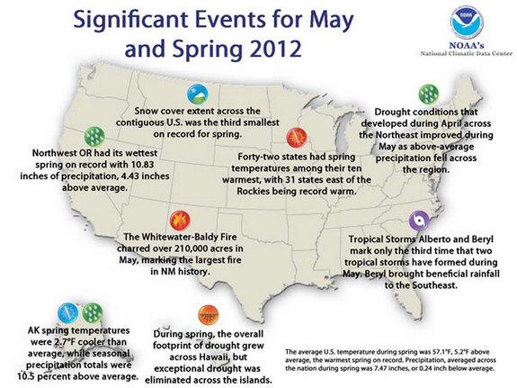 Warmest Spring on Record Hits Continental US