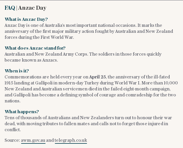 Anzac Day FAQ