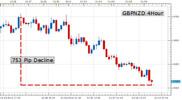 Learn_Forex_Scalping_Forex_Momentum_body_Picture_2.png, Learn Forex: Scalping Forex Momentum