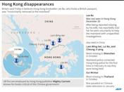 """Factfile on five Hong Kong booksellers, four of whom are now under criminal investigation in China, after being reported missing."""""""