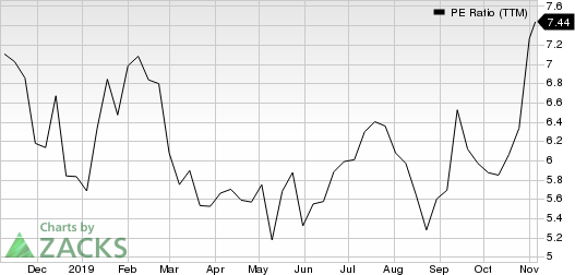 Newmark Group, Inc. PE Ratio (TTM)