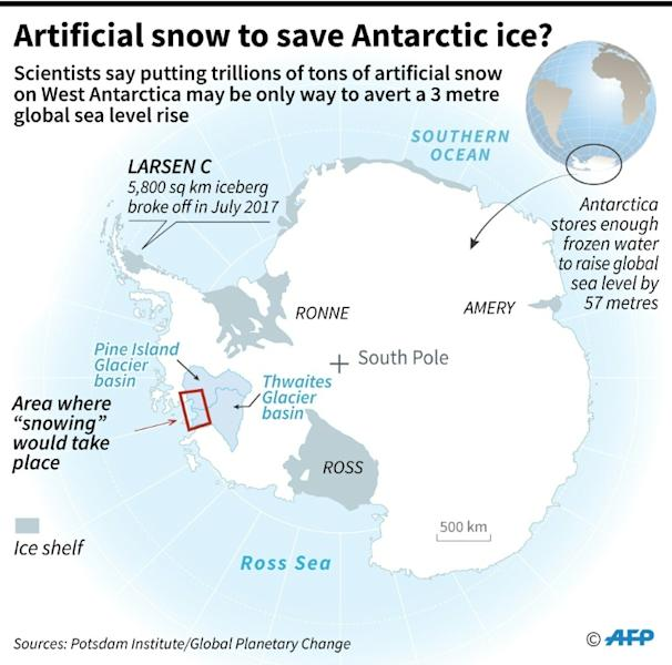 Map of Antarctica showing where scientists say trillions of tons of artificial snow could be placed to prevent the collapse of the Thwaites and Pine Island glaciers which could raise global sea levels by 3 metres (AFP Photo/Sabrina BLANCHARD)