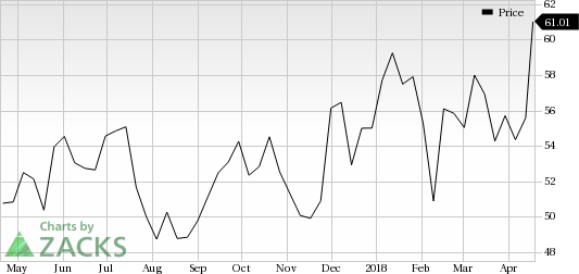 CSX Corporation (CSX) was a big mover last session, as the company saw its shares rise almost 8% on the day amid huge volumes.