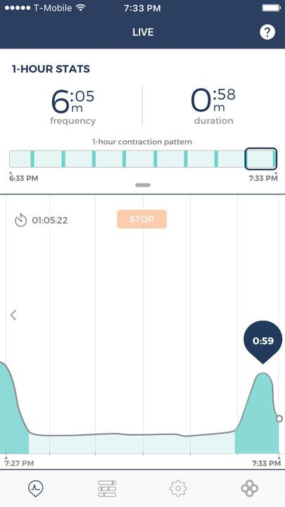 bloomlife pregnancy wearable monitors contractions ces