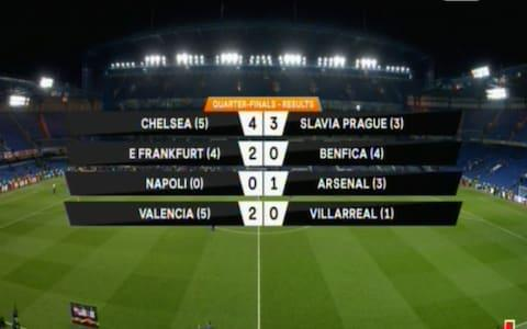 The Europa League QF results - Credit: BT Sport