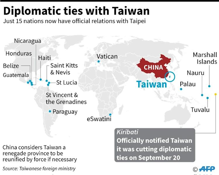 Map showing the countries that have direct diplomatic ties with Taiwan. (AFP Photo/)