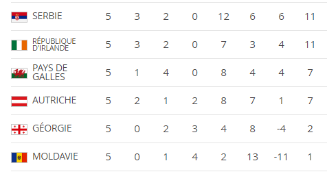 Groupe B.PNG