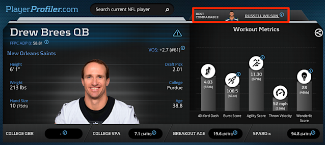 Drew Brees – Core Measurables & Athletic Profile on PlayerProfiler.com