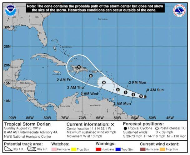 PHOTO: A graphic provided by the National Oceanic and Atmospheric Administration shows the forecast for Tropical Storm Dorian, Aug. 24, 2019. (NOAA)