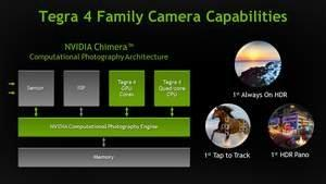 NVIDIA Introduces Groundbreaking Camera Technology With Chimera -- World's First Mobile Computational Photography Architecture
