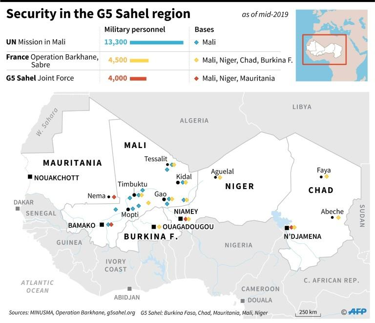 Security in the G5 Sahel region