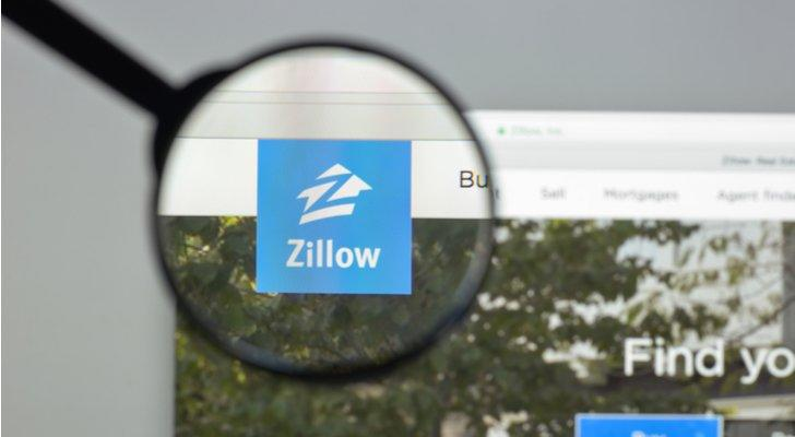 Zillow Group (ZG)