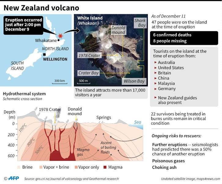 Map locating White Island volcano in New Zealand which erupted on Monday leaving at least 6 people dead and eight missing