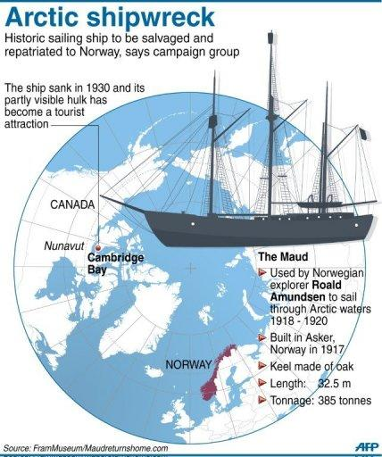 <p>Graphic on the Norwegian sailing ship The Maud, used by Roald Amundsen to explore Arctic waters until it sank in 1930. The ship, which has been preserved in an icy Canadian bay for more than 80 years will be salvaged and repatriated to Norway, says a group that has campaigned for its return.</p>