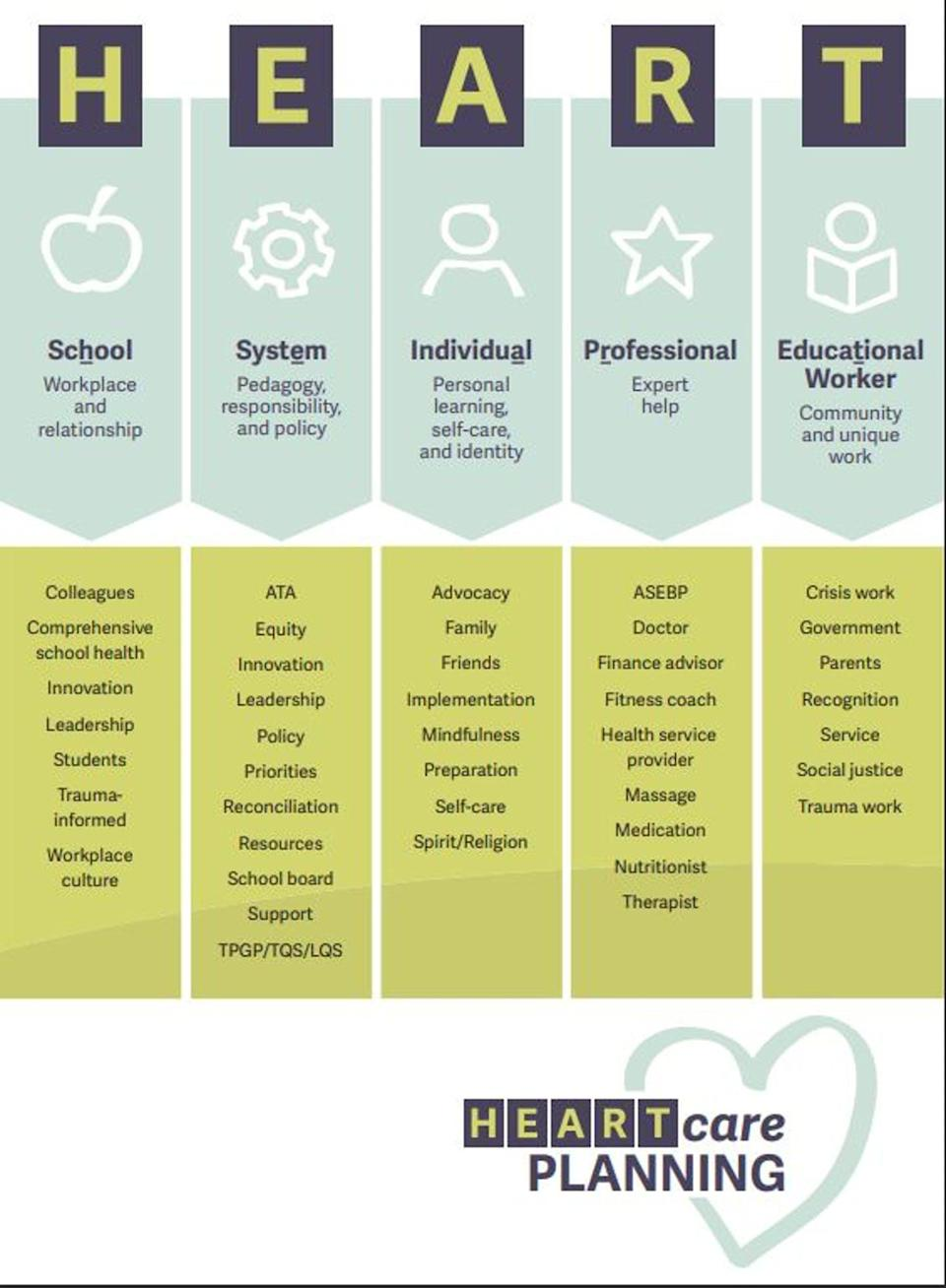 """<span class=""""caption"""">Responding to educator burnout requires responses that consider comprehensive school health and policy as well as supporting individuals and strengthening educational worker communities.</span> <span class=""""attribution""""><span class=""""source"""">Astrid Kendrick and Alberta Teachers Assocation</span></span>"""